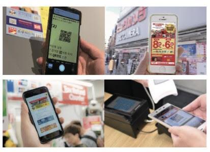 成果報酬型/訪日韓国人向けのインバウンドクーポン配信サービス